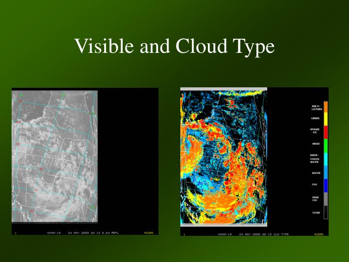 Visible and Cloud Type