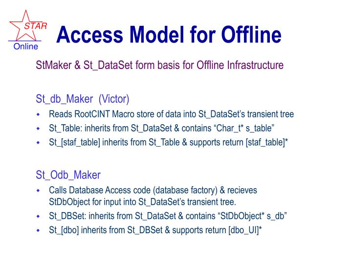 Access Model for Offline
