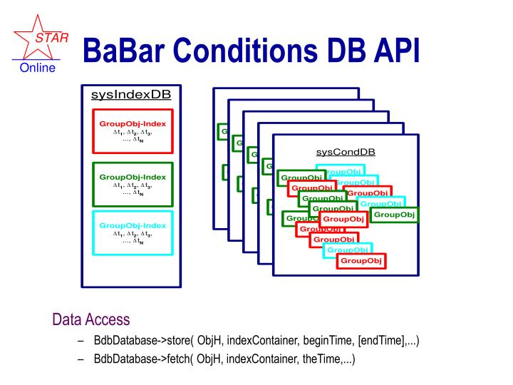 BaBar Conditions DB API