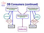 db consumers continued