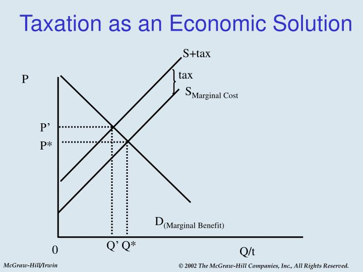 S+tax