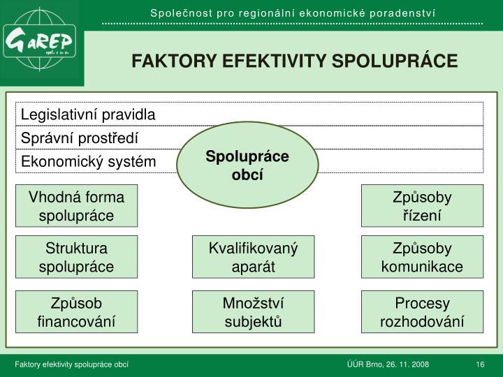 Faktory efektivity spolupráce