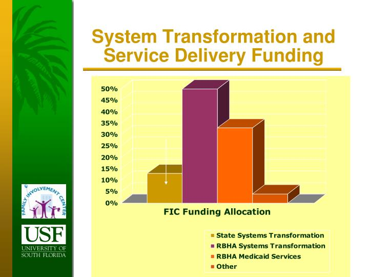System Transformation and Service Delivery Funding