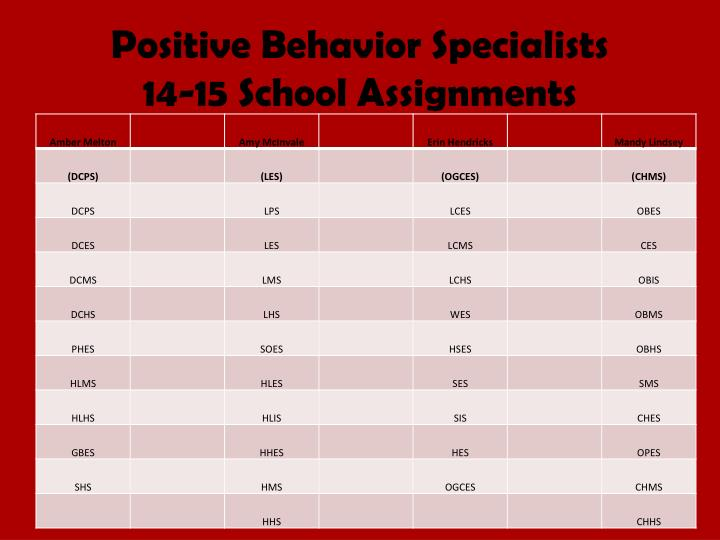Positive Behavior Specialists