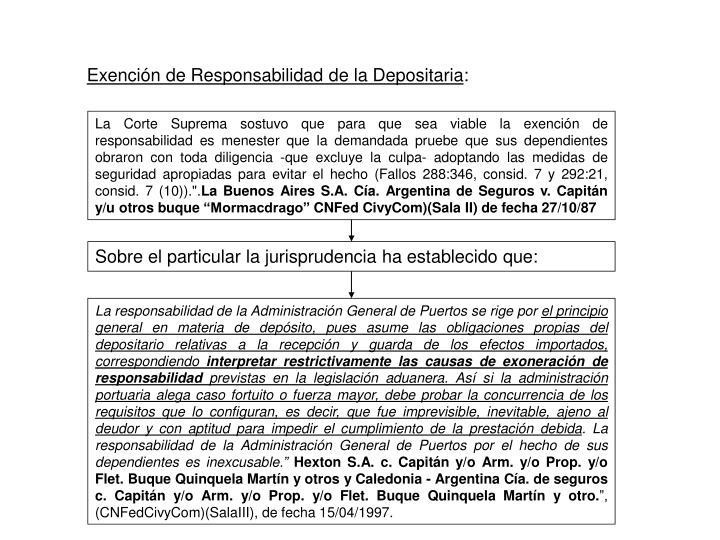 Exención de Responsabilidad de la Depositaria