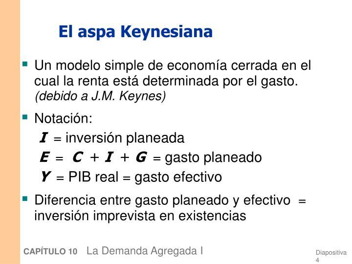 El aspa Keynesiana