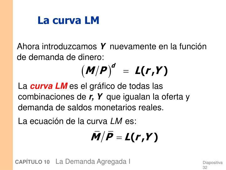 La curva LM