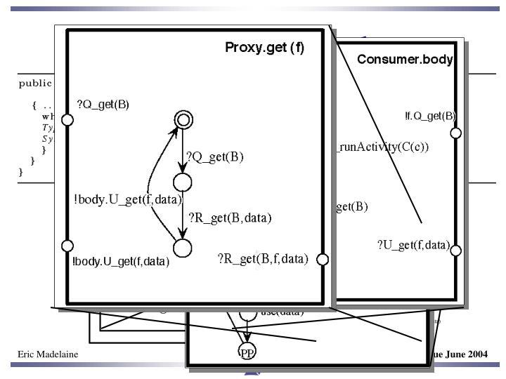 Consumer Network