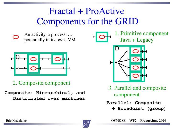 1. Primitive component