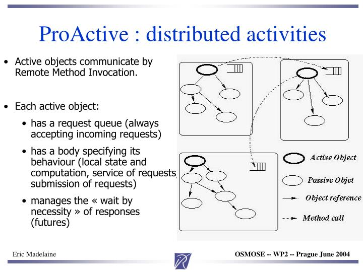 ProActive : distributed activities