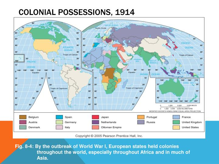 Colonial Possessions, 1914