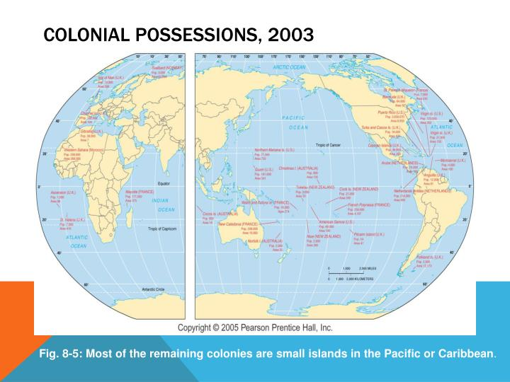 Colonial Possessions, 2003