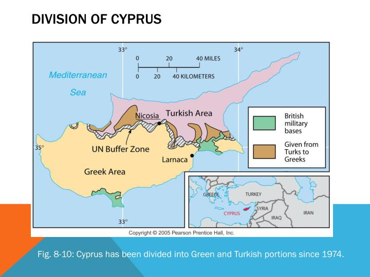 Division of Cyprus