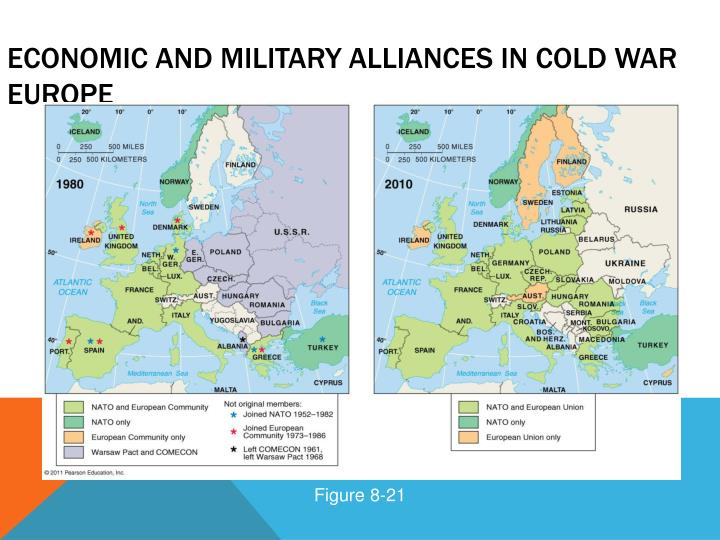 Economic and Military Alliances in Cold War Europe