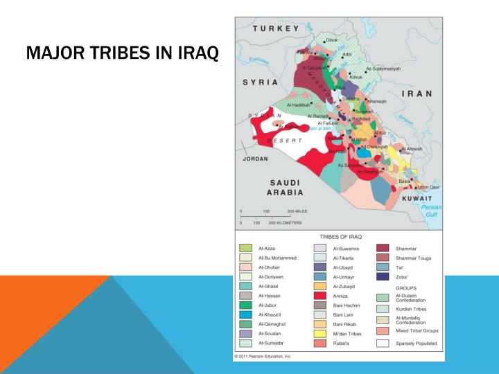 Major Tribes in Iraq
