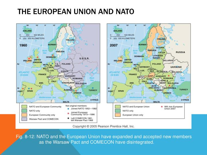 The European Union and NATO