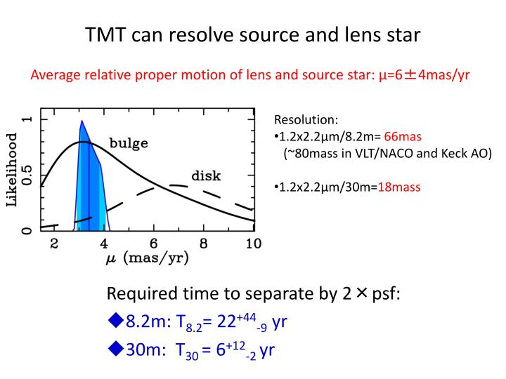 TMT can resolve source and lens