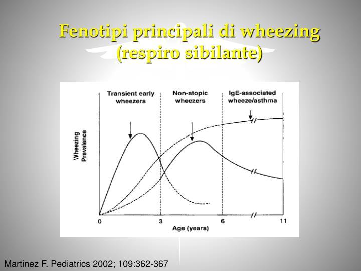 Fenotipi principali di wheezing
