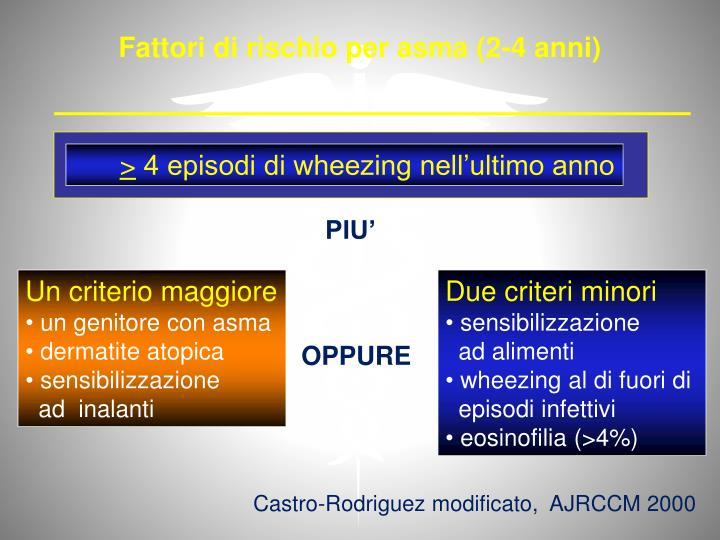 Fattori di rischio per asma (2-4 anni)