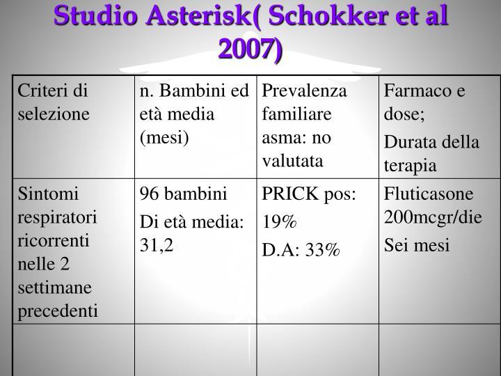 Studio Asterisk( Schokker et al 2007)