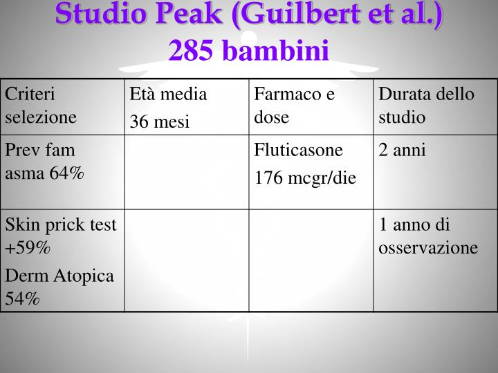 Studio Peak (Guilbert et al.)