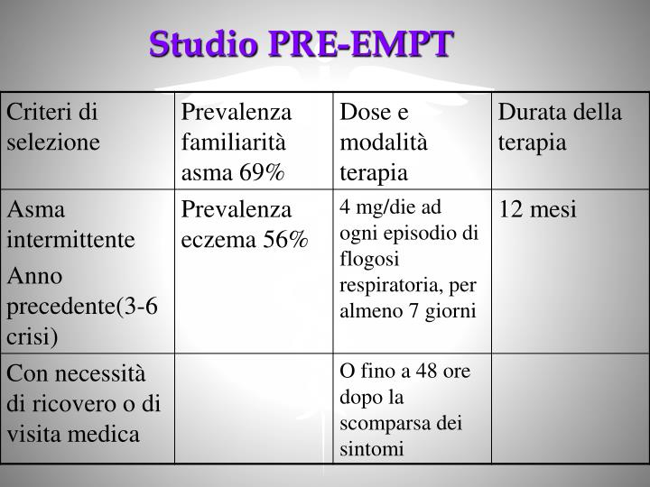 Studio PRE-EMPT