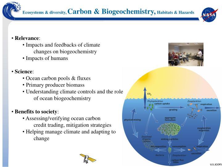 Ecosystems & diversity,