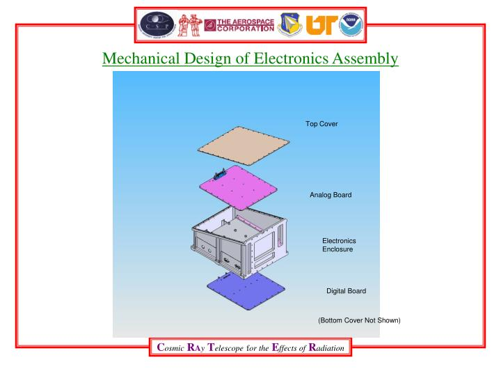 Mechanical Design of Electronics Assembly