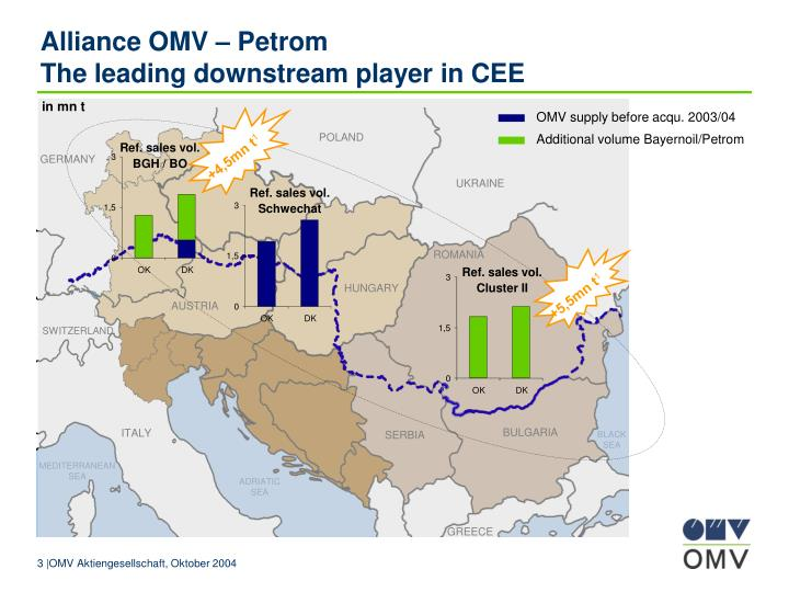 Alliance omv petrom the leading downstream player in cee