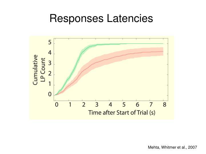 Responses Latencies