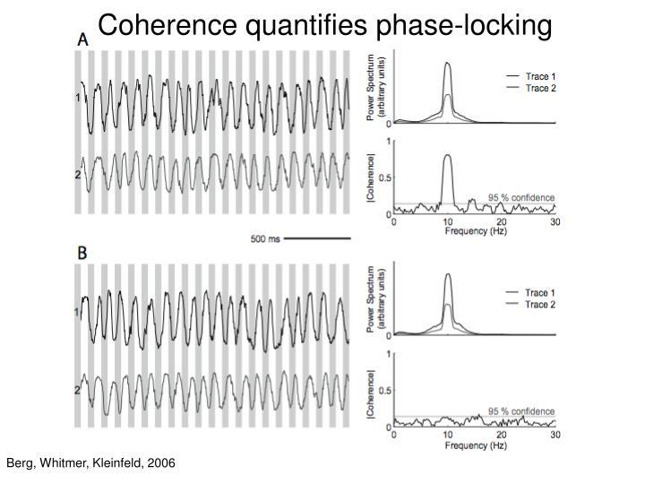 Coherence quantifies phase-locking