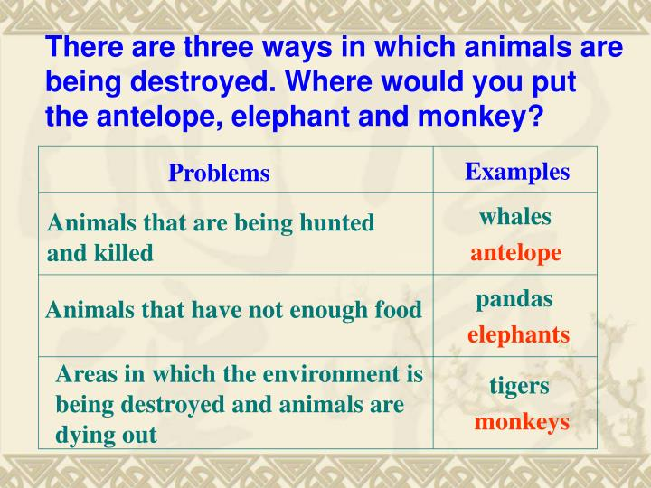 There are three ways in which animals are
