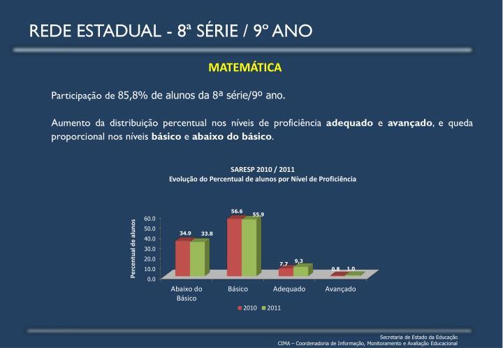 REDE ESTADUAL - 8ª SÉRIE / 9º ANO