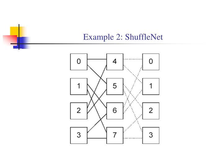 Example 2: ShuffleNet