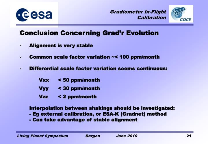 Conclusion Concerning Grad'r Evolution