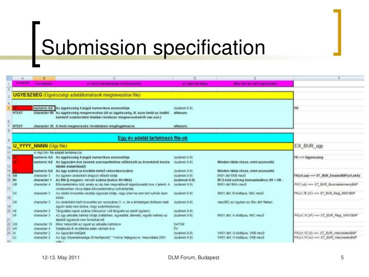 Submission specification
