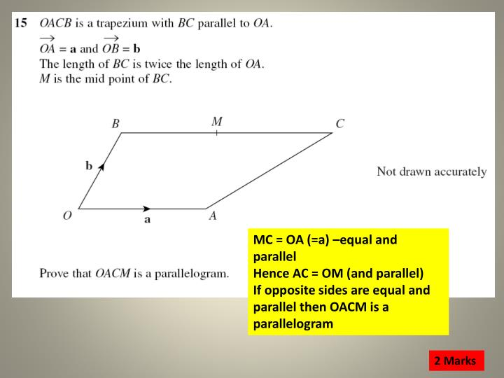 MC = OA (=a) –equal and parallel