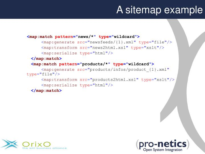 A sitemap example