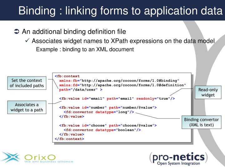 Binding : linking forms to application data