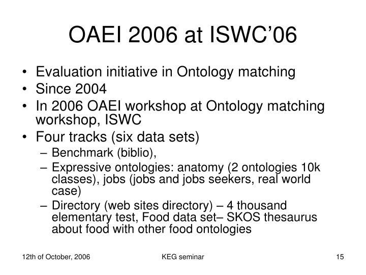 OAEI 2006 at ISWC