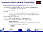 automotive industry action group aiag