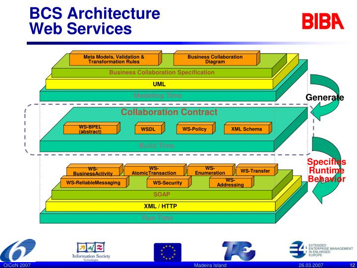 BCS Architecture