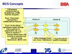 bcs concepts