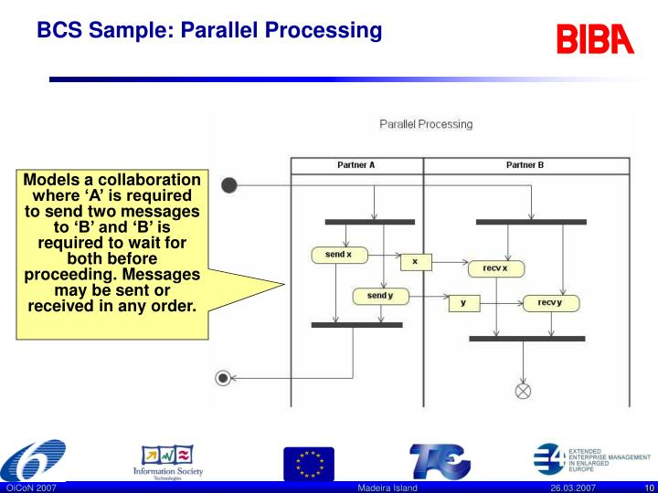 BCS Sample: Parallel Processing