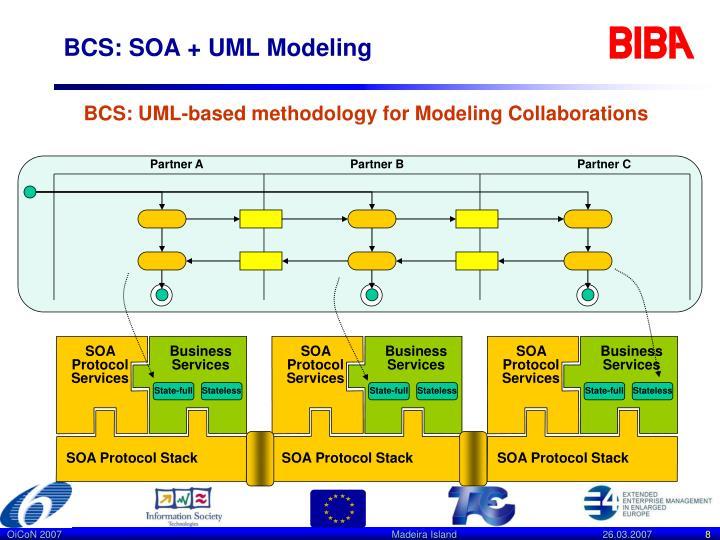 SOA Protocol Services