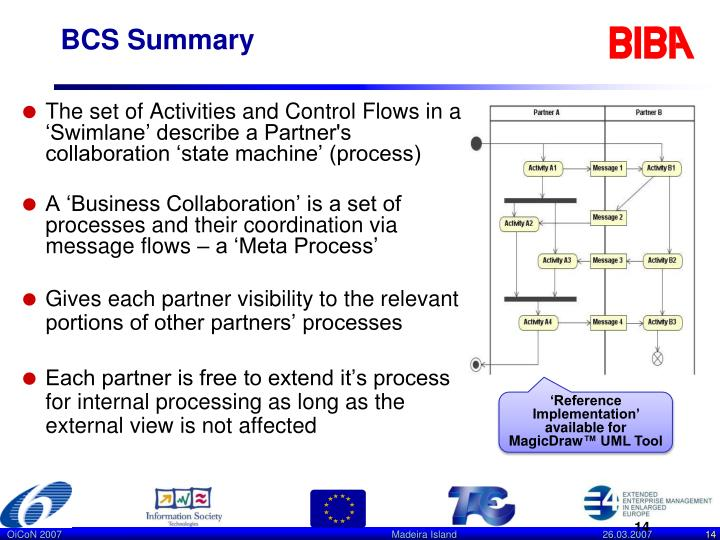 BCS Summary