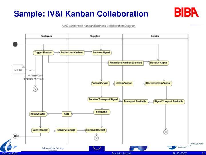 Sample: IV&I Kanban Collaboration