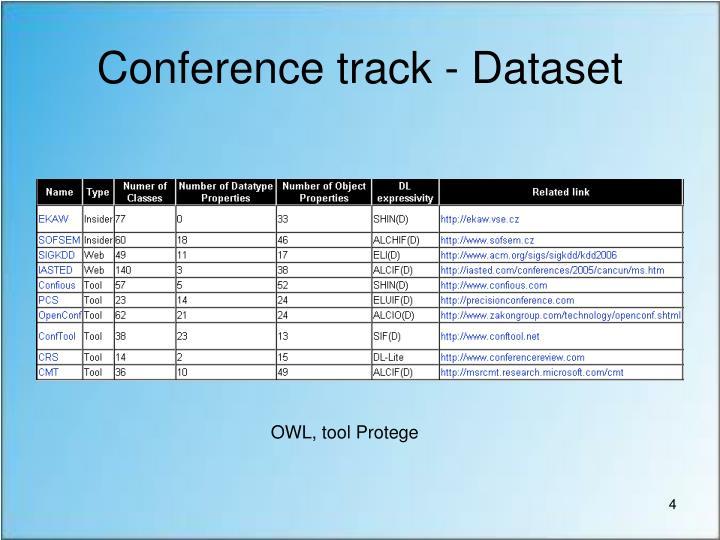 Conference track - Dataset