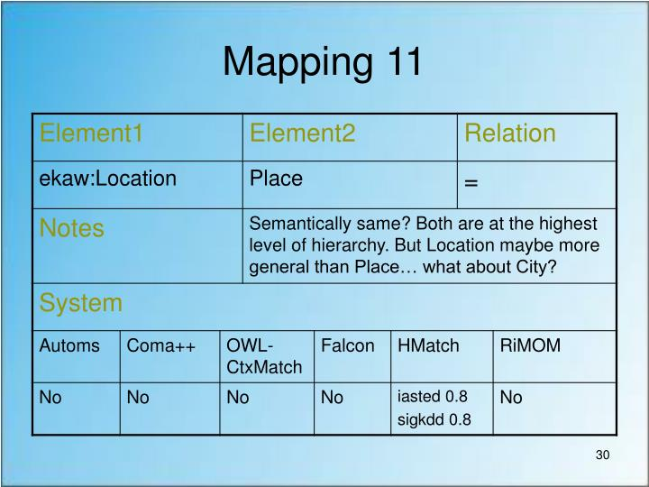 Mapping 11