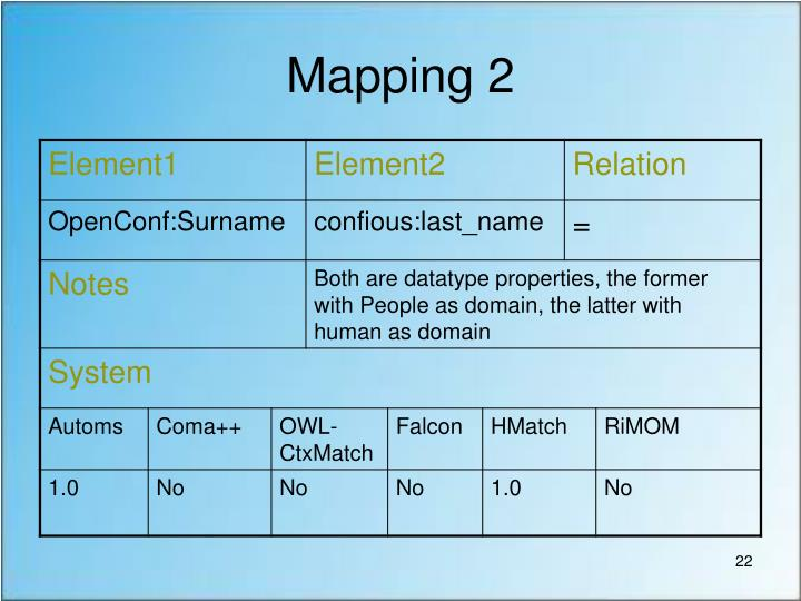 Mapping 2